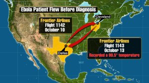 The second nurse to contract Ebola flew on Frontier Airlines to and from Dallas/Fort Worth and Cleveland, Ohio. Her flight to Cleveland was on Frontier Airlines flight 1142 on October 10, 2014. The flight from to Dallas was on Frontier Airlines flight 1143 on October 13, 2014.