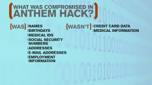 Hackers have stolen information on tens of millions of Anthem Inc. customers, in a massive data breach that ranks among the largest in corporate history. (CNN)