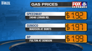 gas prices 9/4/15