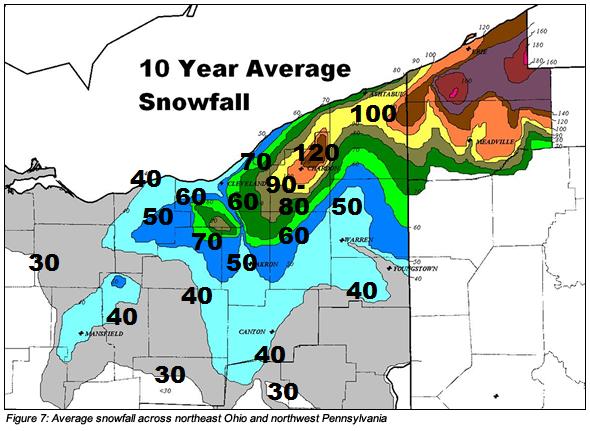 10yr_snowfall