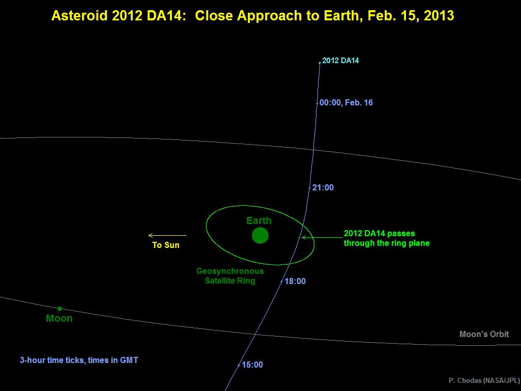 724282main_asteroid20130201