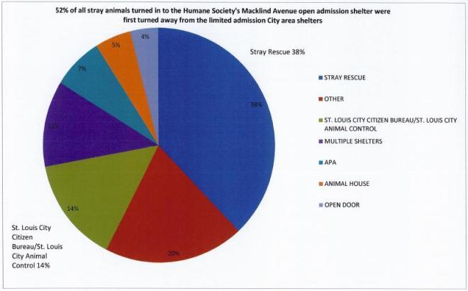 HSMO Chart