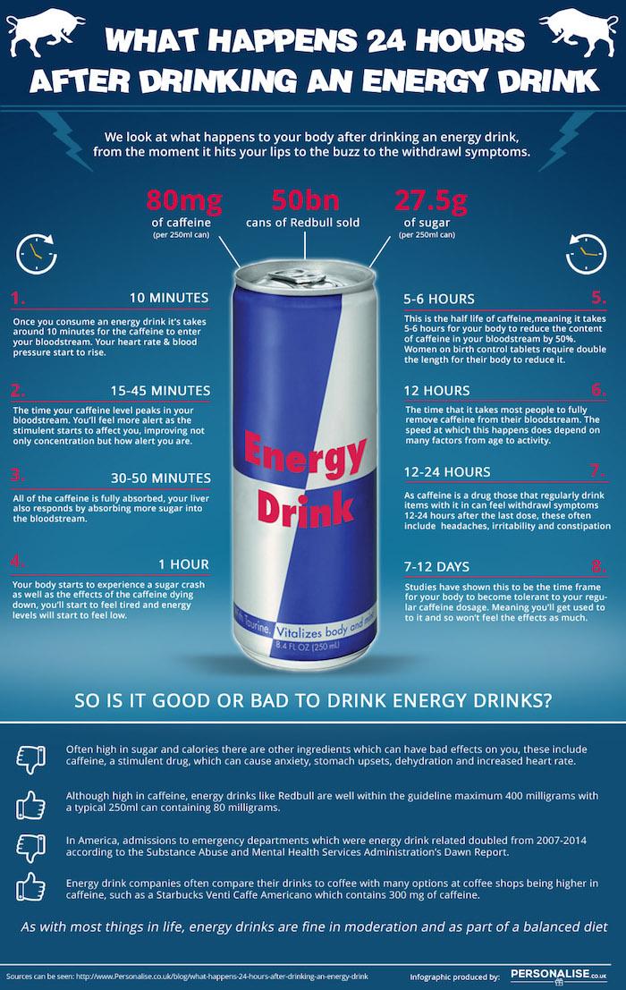 energy-drink-infographic-FkT8oZ