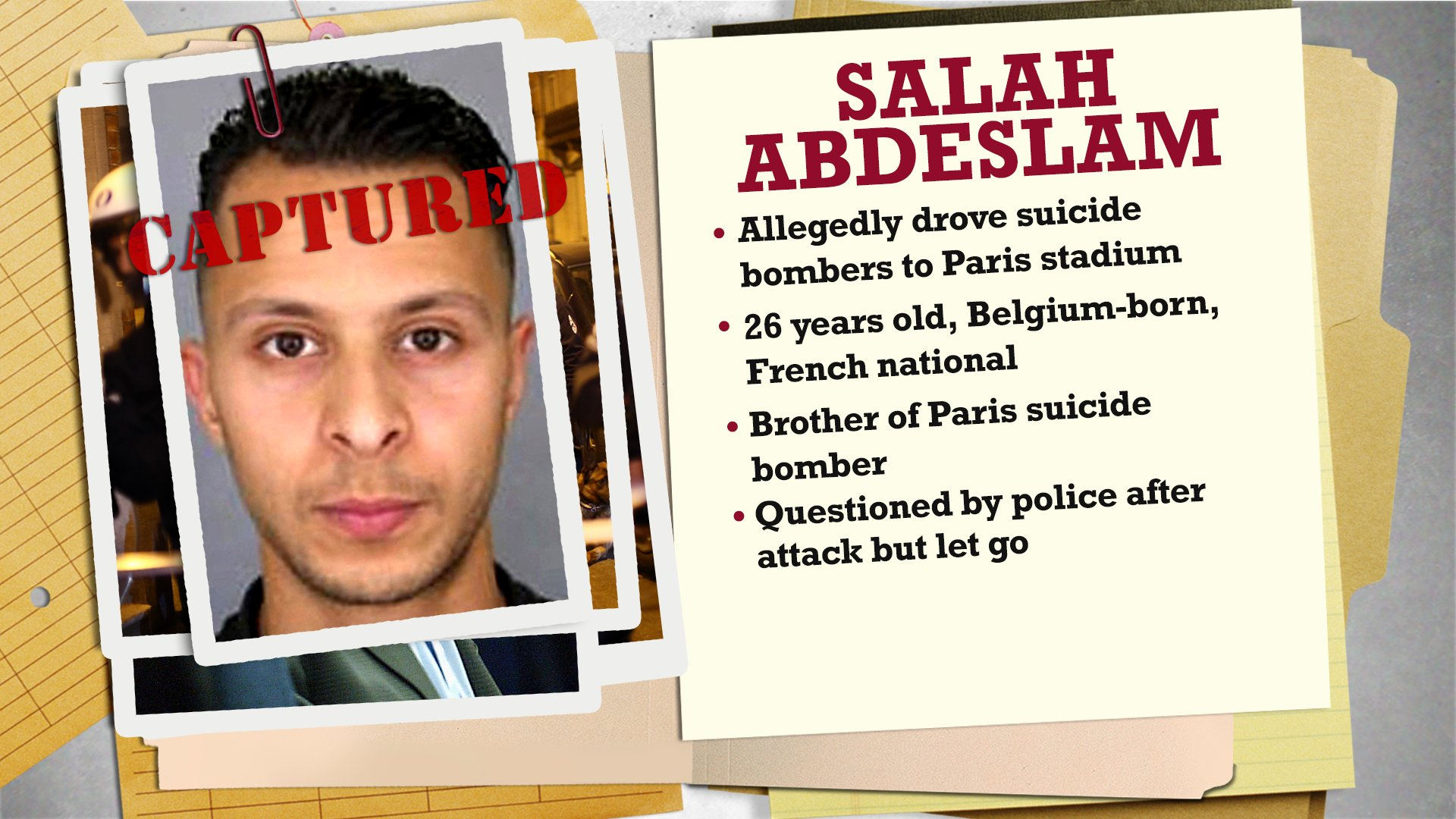 Belgian police conducted a raid on March 18, 2016 in Brussels that ended with two suspects in custody -- one of whom may be wanted Paris terror attack suspect Salah Abdeslam, a senior counter-terrorism official said. Abdeslam is no longer cooperating with Belgian police and wants to be extradited to France as soon as possible, his lawyer, Sven Mary, said on March 24, 2016.