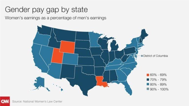 Women's earnings as a percentage of men's earnings.