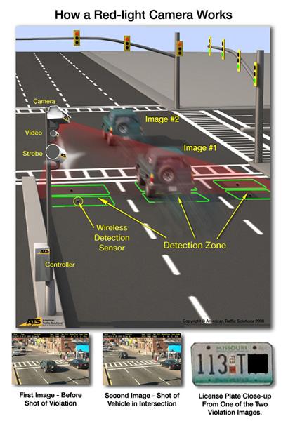 city visual explainer