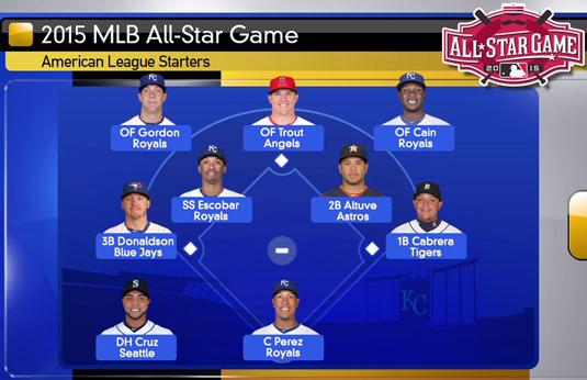 american league starters
