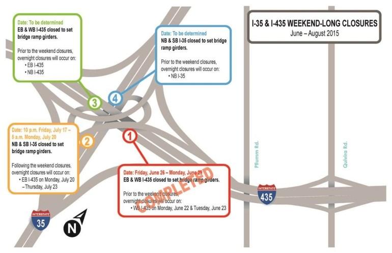 Closures on I-35 and I-435 as crews do bridgework