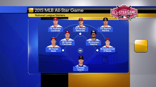 national league all starters