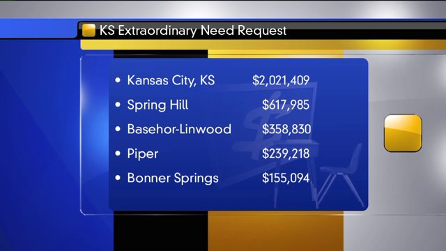 Kansas extraordinary need request