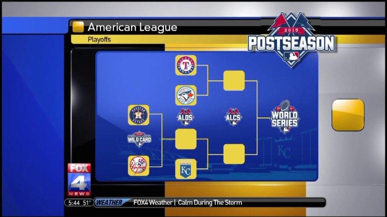 American League postseason