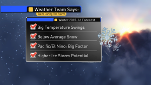Wx Team Winter Thoughts