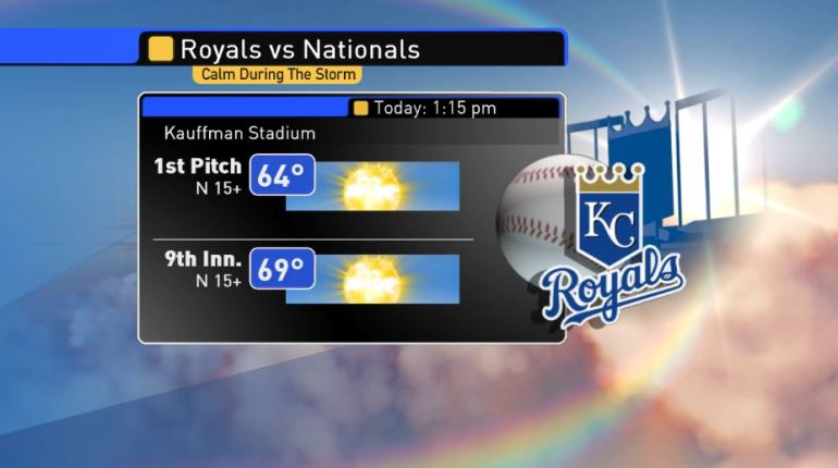 School Day at The K forecast