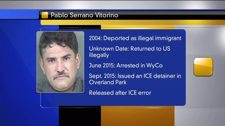 Pablo Antonio Serrano-Vitorino's timeline.