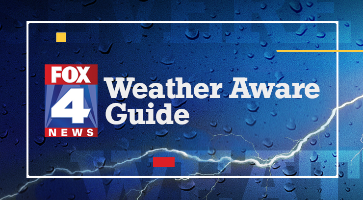 weather aware guide graphic