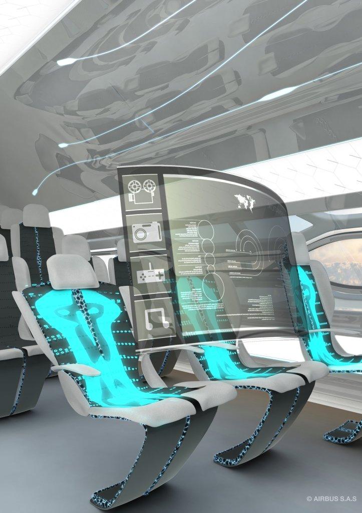 Future of Flight