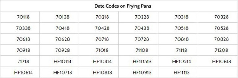date codes