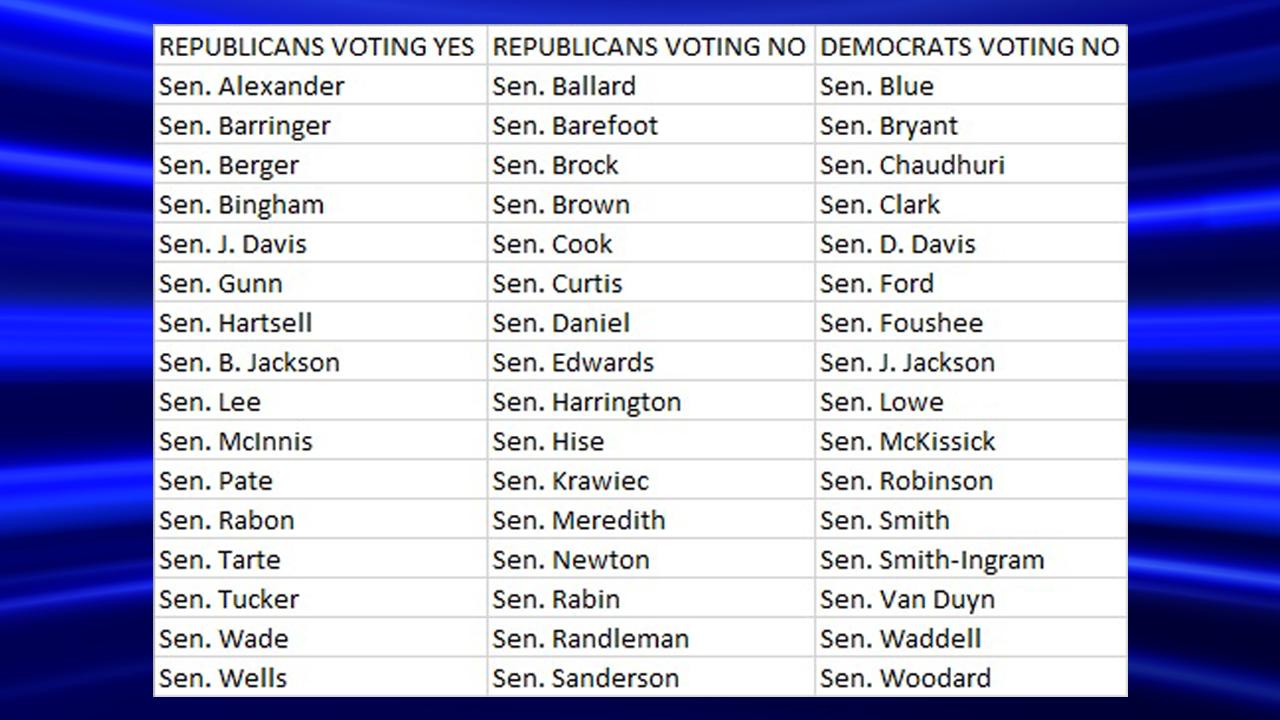 hb2_vote_breakdown
