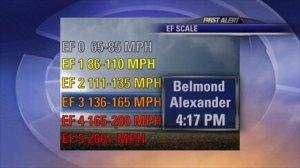 Belmond EF3
