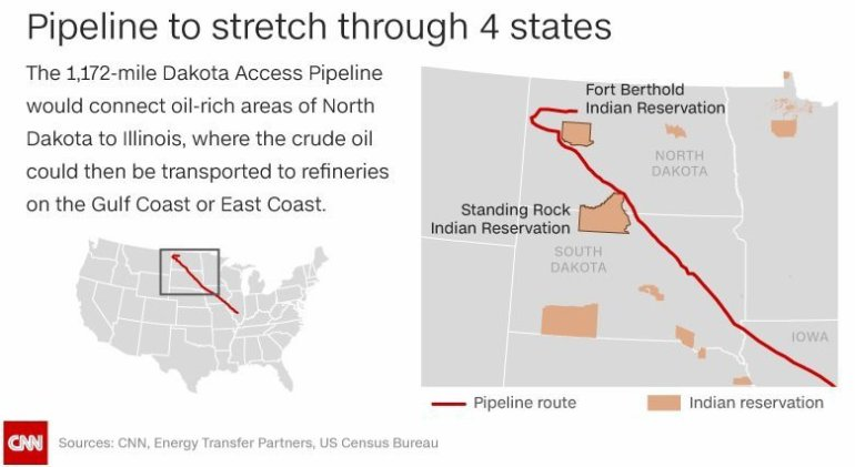 "The US Army Corps of Engineers has delayed the construction of the controversial Dakota Access Pipeline to hold further ""discussion and analysis"" with the Standing Rock Sioux Tribe, which has vehemently opposed the project."