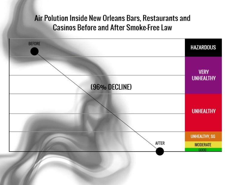 Air polution map