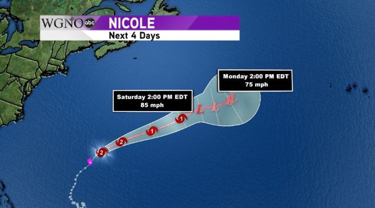 Hurricane Nicole Path 10-13-16