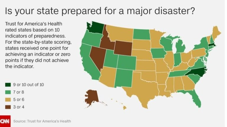 26 states, DC get poor grades on health emergency readiness