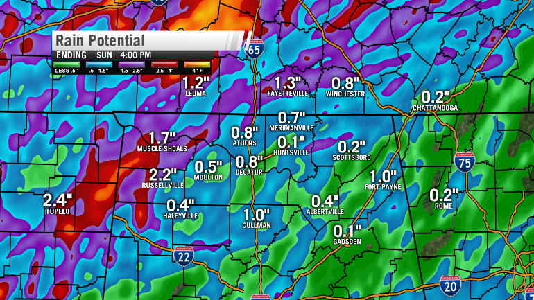 Rainfall potential from one forecast model