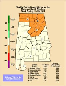 AOSC drought indicator