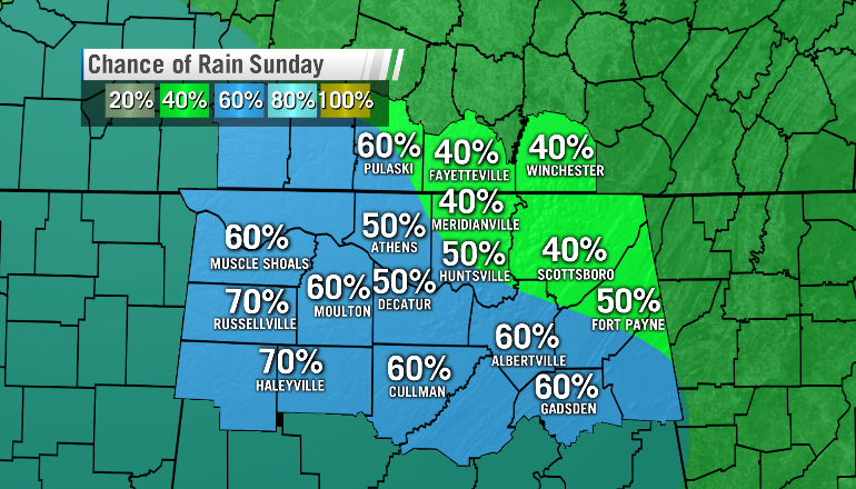 "Chance of rainfall greater than 0.10"" between 1 PM and 7 PM Sunday"