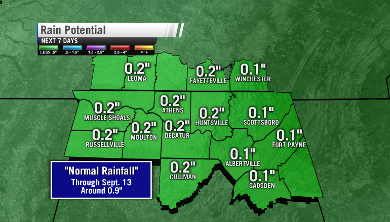 European rainfall guidance for the Tennessee Valley through Sept. 13