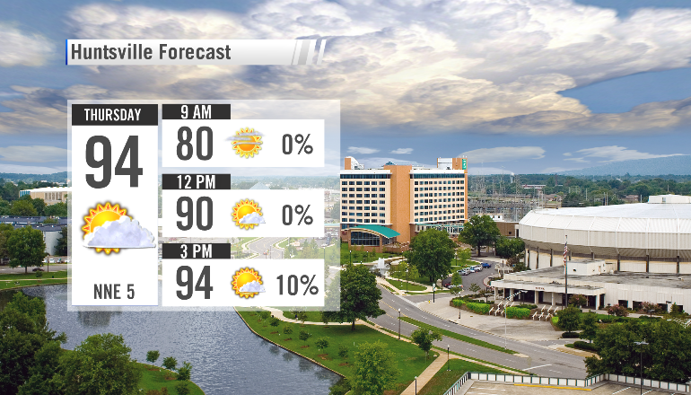 Another hot day for Thursday with only a slim chance of a few isolated storms