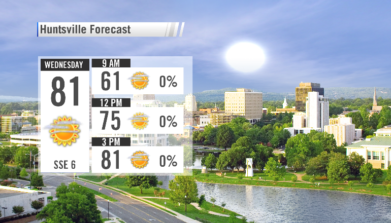 Dry and unusually warm again for Wednesday!