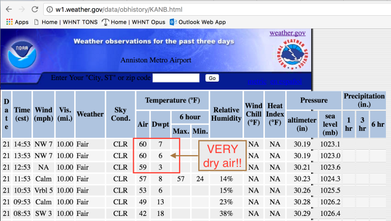 Monday morning through afternoon observations for the Anniston Metro Airport.