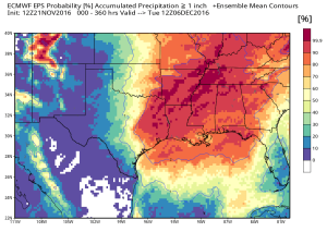 "Odds of at least 1"" of rain through the next two weeks (EPS)/WxBell"