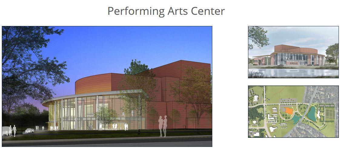 Performing Arts Center Renderings (Image: Auburn.edu)