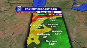 Rainfall_Forecast