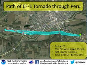 Peru Tornado 7-10-2013
