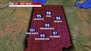 ADI Heat index
