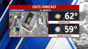 COLTS FORECAST