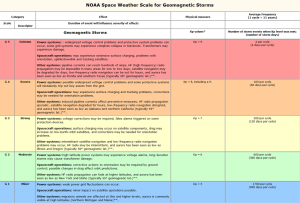 Space Weather Storm Scale