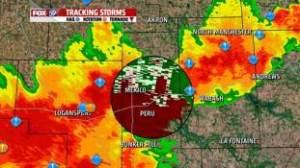 rotation on radar