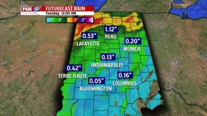 Rainfall Specific cities