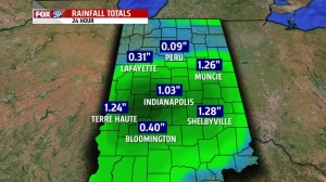 Rainfall_totals