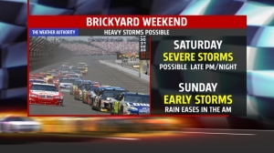 Heavy storms possible for the 2014 Brickyard Weekend