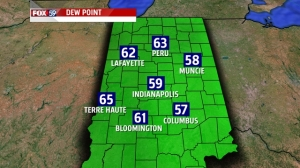 Tuesday dew point