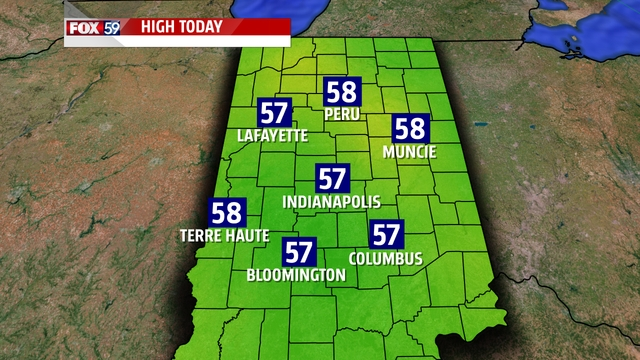 Here are today's highs