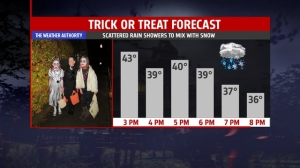 Trick or treat times Friday will be cold