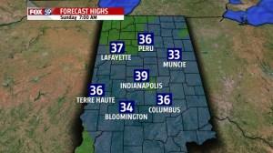 RPM model forecast temperatures 7 AM Sunday
