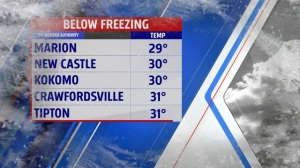 Frost AM Thursday